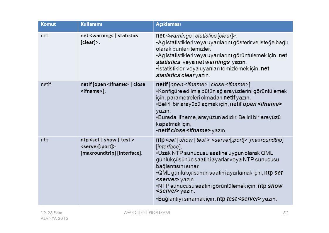 net <warnings | statistics [clear]>.